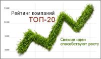 Рейтинг Белгорода